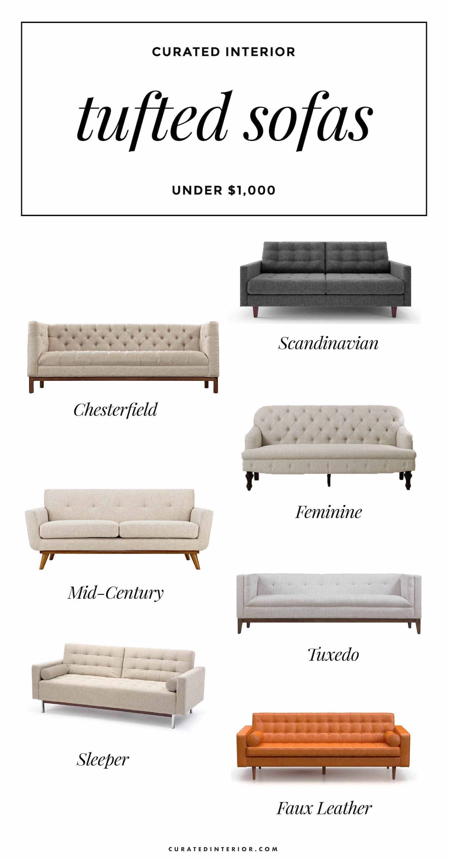 Tufted Sofas Under $1,000
